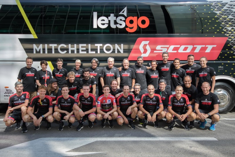 Job Offer by Mitchelton-Scott - Social Media & Content Manager